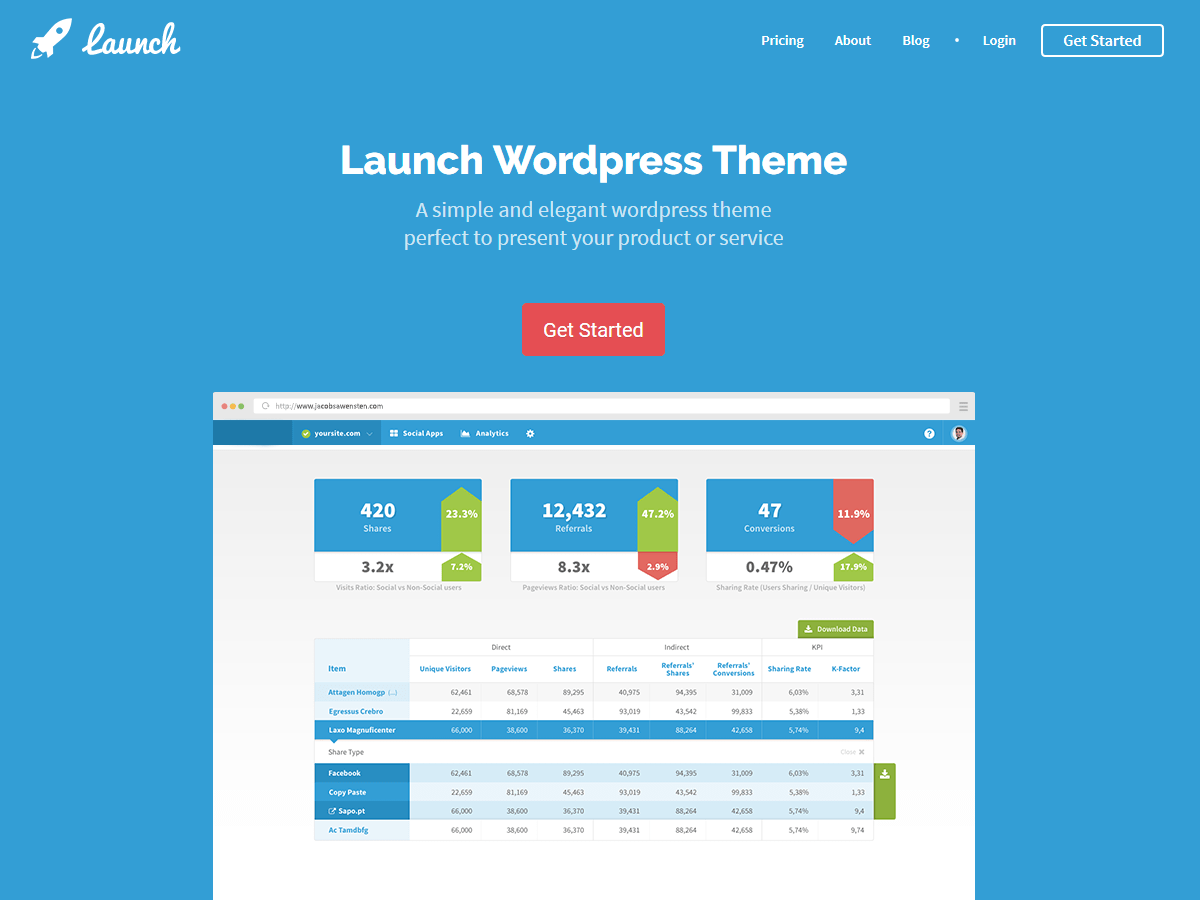 Download Launch 1.0.5 – Free WordPress Theme