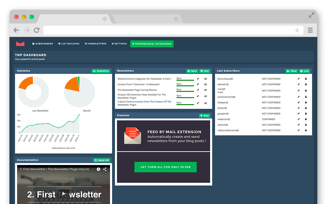 Download Newsletter 5.7.1 – Free WordPress Plugin