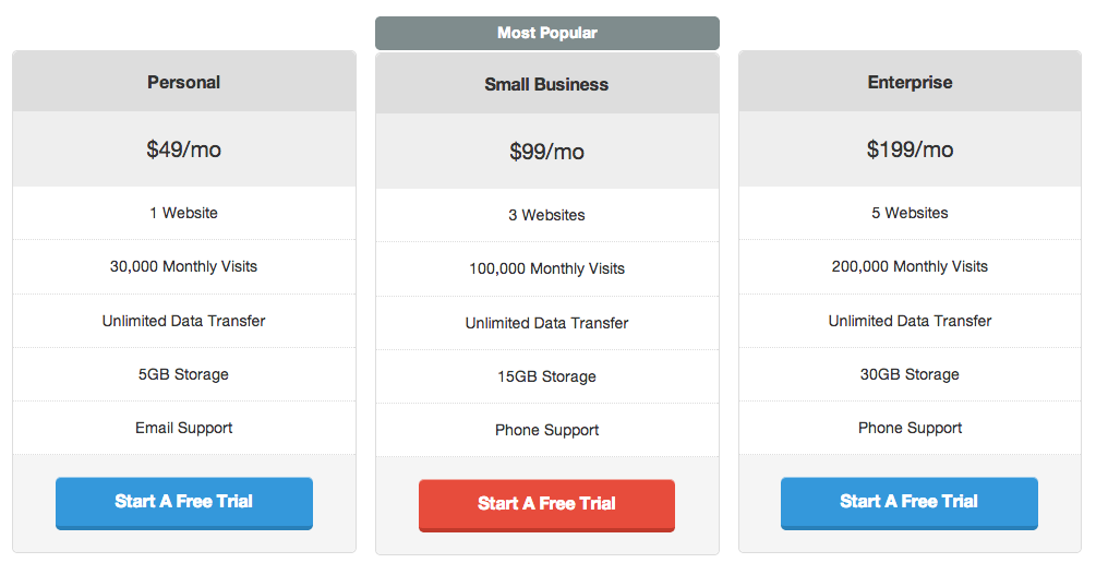 Download Pricing Tables WordPress Plugin – Easy Pricing Tables 2.3.11 – Free WordPress Plugin