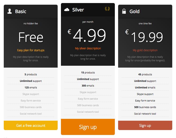 Download Responsive Pricing Table 5.0.4 – Free WordPress Plugin