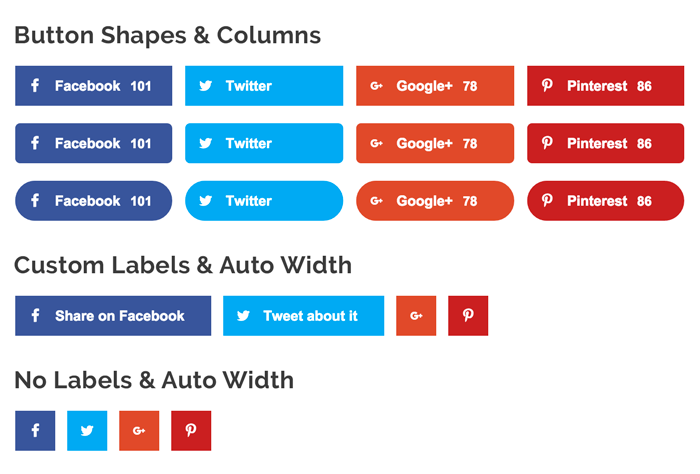 Download Social Sharing WordPress Plugin – Social Pug 1.4.9 – Free WordPress Plugin