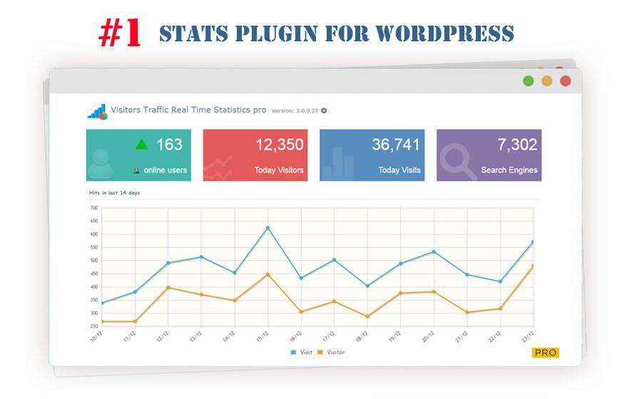 Download Visitors Traffic Real Time Statistics 1.8 – Free WordPress Plugin