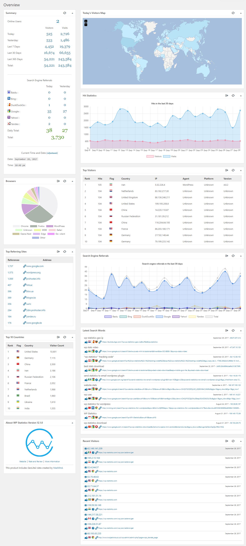 Download WP Statistics 12.4.3 – Free WordPress Plugin
