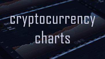 Download Crypto Chart Widget Premium Cryptocurrency Charts - Free Wordpress Plugin