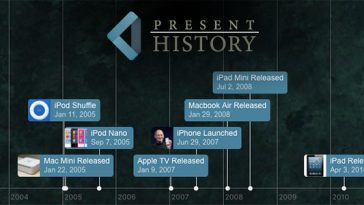 Download Present History Custom Timelines  - Free Wordpress Plugin